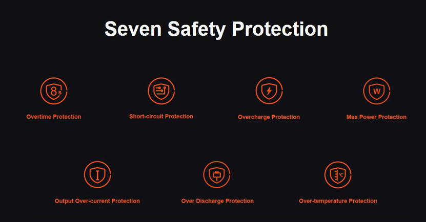 VOOPOO Drag S Pro Kit Safety Protections