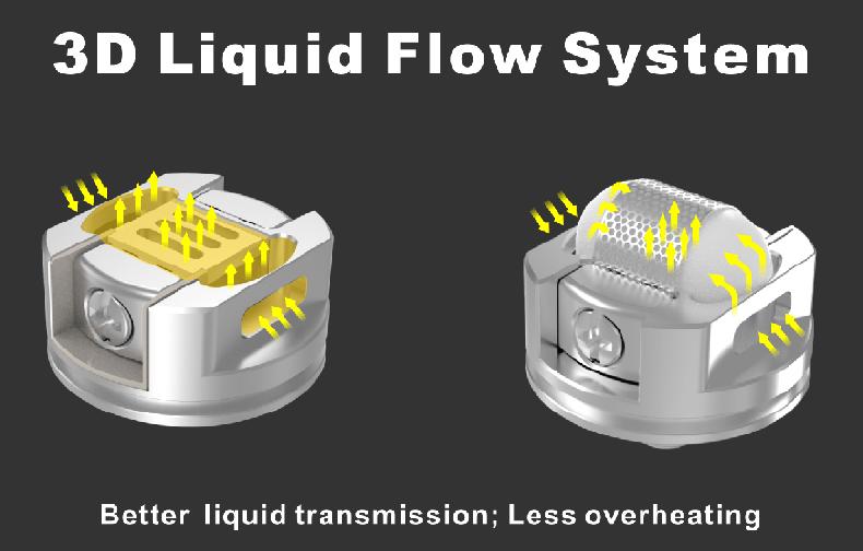 DOOM RTA 3D Liquid Flow System