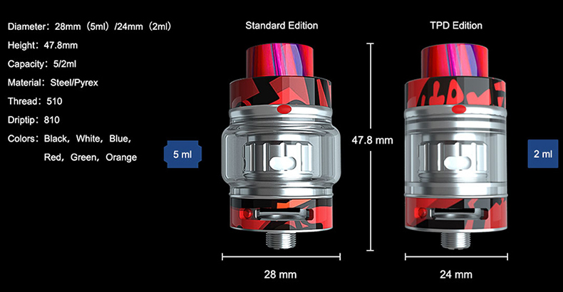 Freemax Fireluke 2 Subohm Tank Graffiti Edition Parameters