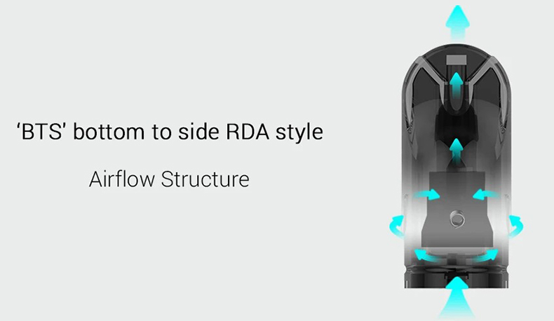 Mimo Pod Kit Airflow Structure