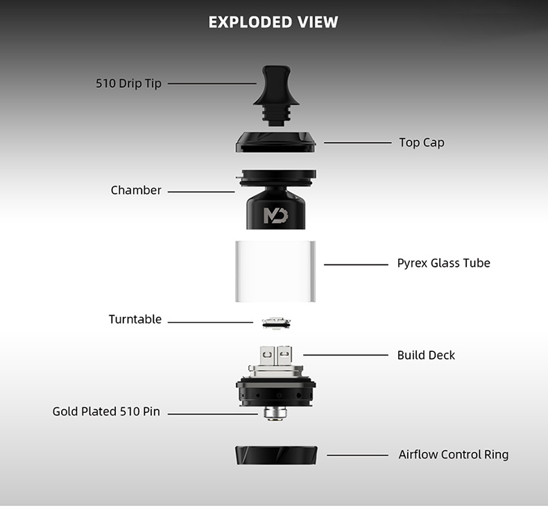 Hellvape MD RTA Exploded View