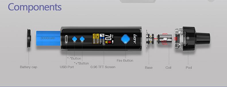 JUPITER 3000 Pod Mod Kit Structure