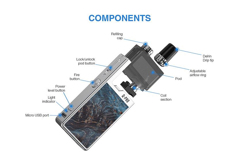 Lost Vape Orion Q-PRO AIO Kit Components