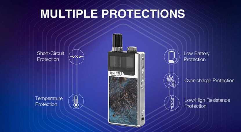 Orion Q-PRO Kit Protections