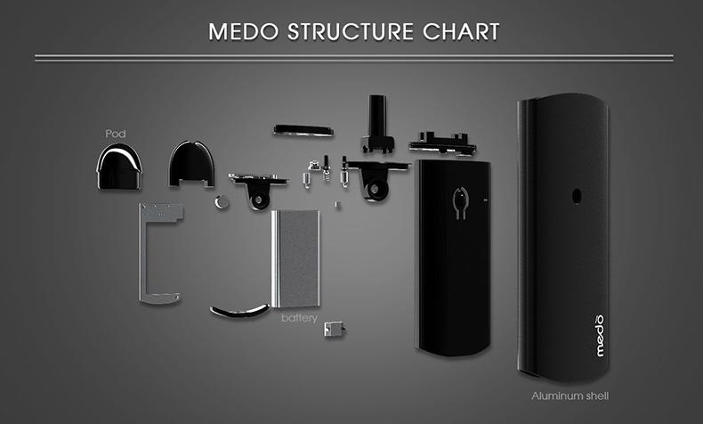 Medo Pod Kit Structure