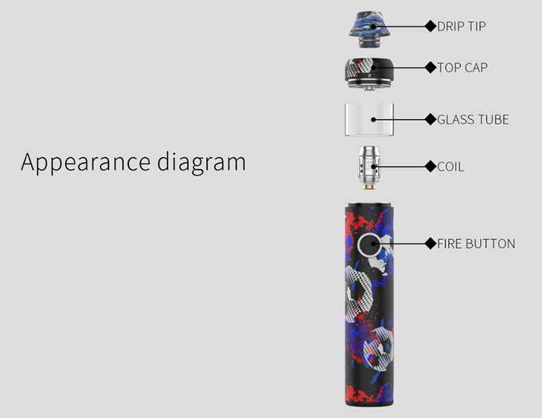 OBS KFB2 Vape Kit Appearance Diagram