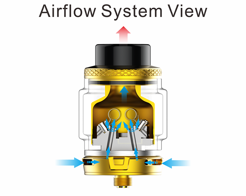 Bulk RTA By Oumier Airflow System Overview