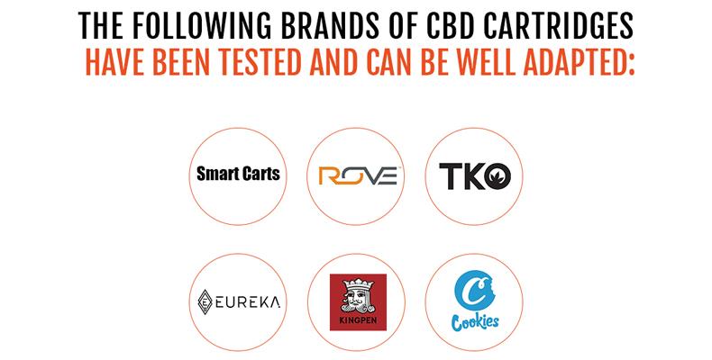 Pomp Patron Kit Compatible Brands
