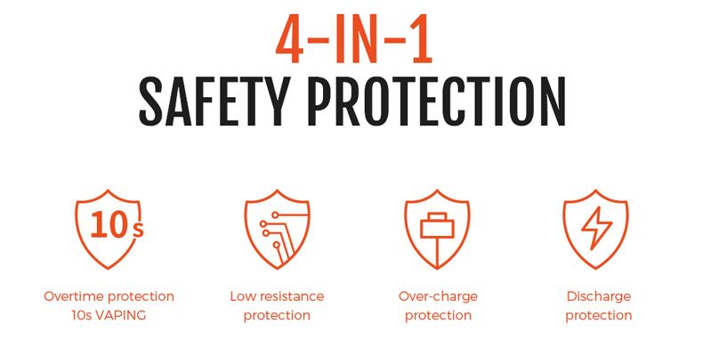 Pomp Patron Kit Protection