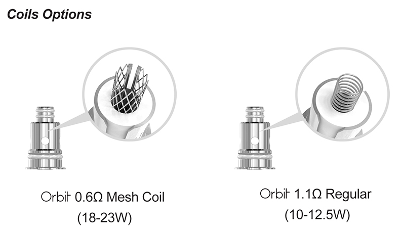 Orbit TF Pod Kit Coil Options