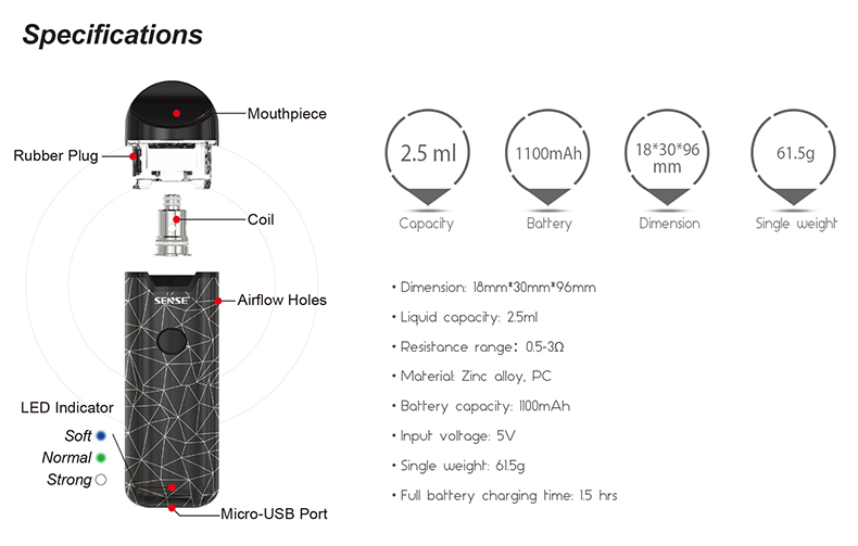 Sense Orbit TF Pod System Vape Kit Parameters