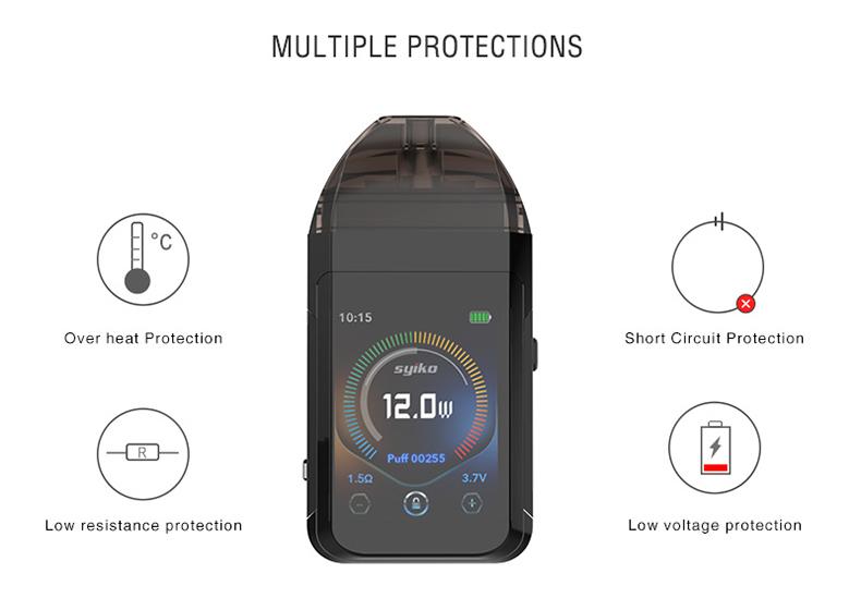 Syiko SE Pod Starter Kit Protections