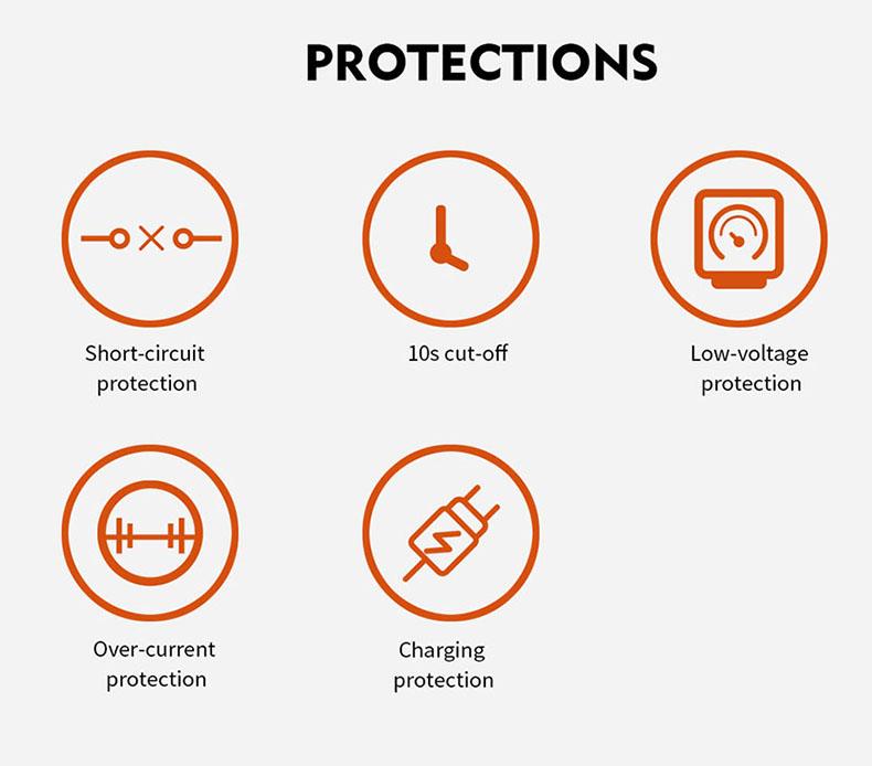 P20 Pod Vape Kit Protection