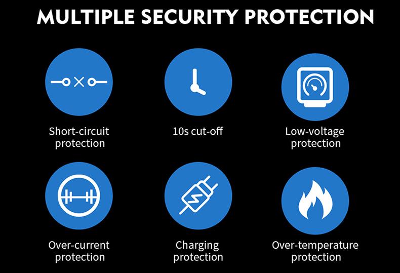 Tesla Shinyo Kit Protections