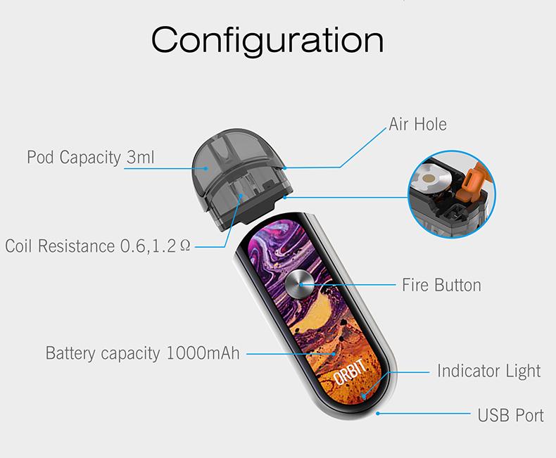 ThinkVape Orbit Vape Pod Kit Overview