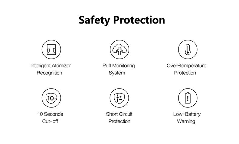 Think Vape Thor AIO Pod Mod Kit Protections