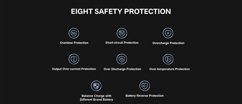 DRAG3 Kit protection