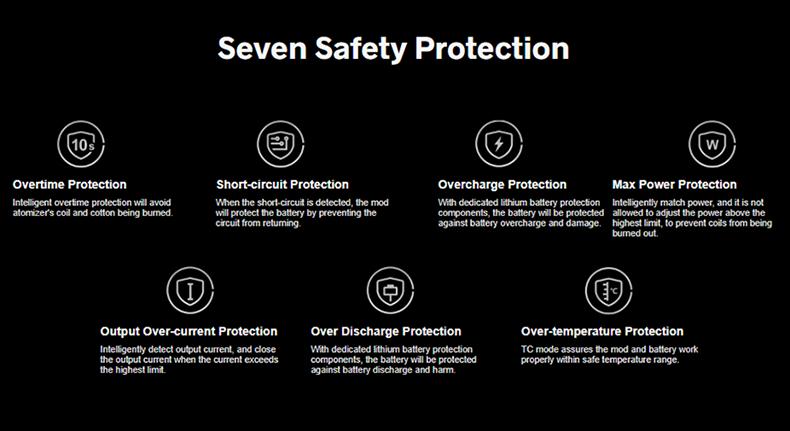 DRAG S Pod Kit Protections