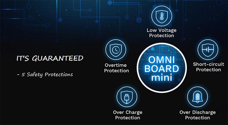 Vaporesso OSMALL Starter Kit Protection