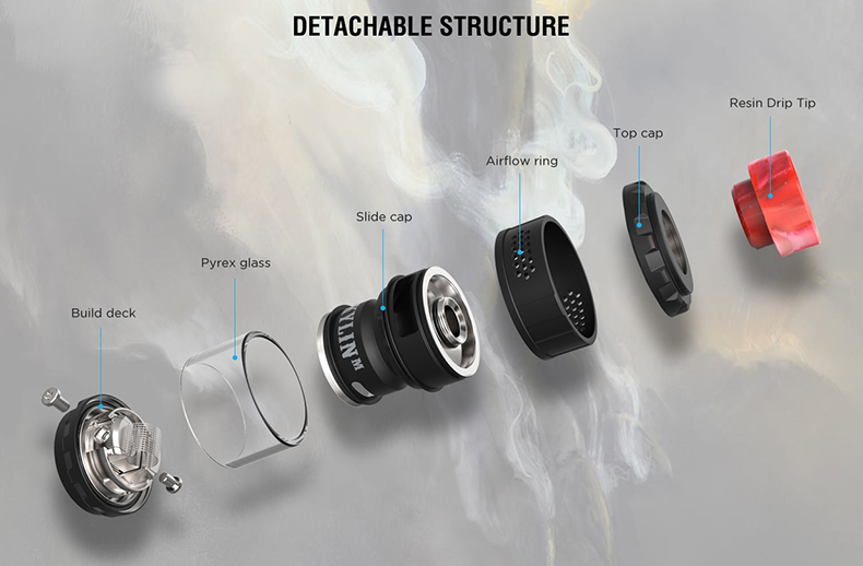 Kylin M RTA Detachable Structure