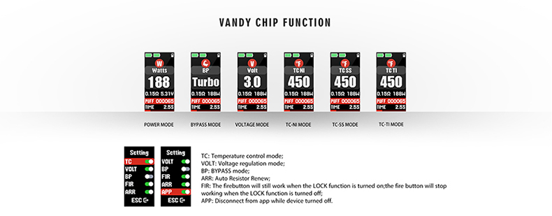 Vandy Vape Gaur-21 Mod Feature 11